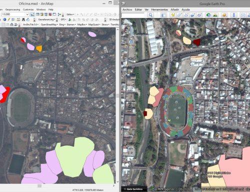 Cómo sincronizar ArcGis con Google Earth
