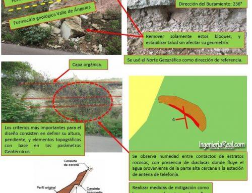 Análisis desprendimientos de rocas en taludes